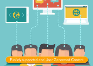 Publicly-supported-and-User-Generated-Content