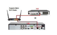 DVR-NVR-configuration